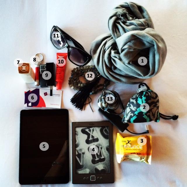 Travel items_1